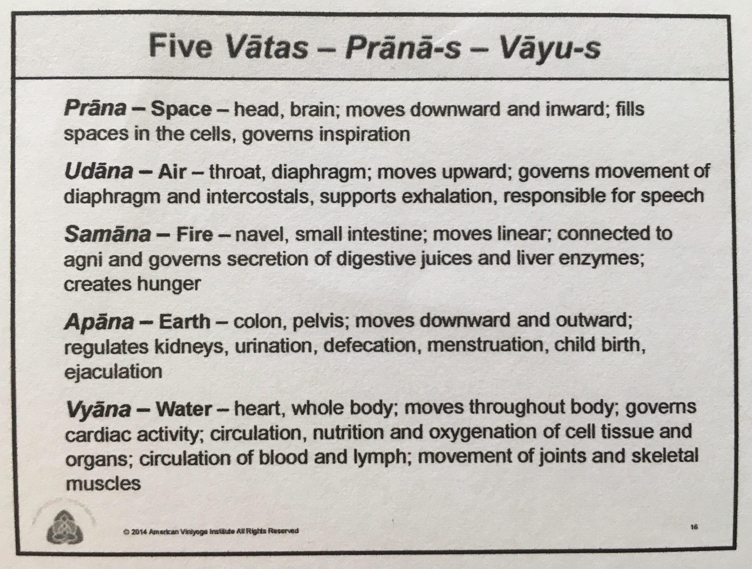 Five Vatas-Pranas-Vayus
